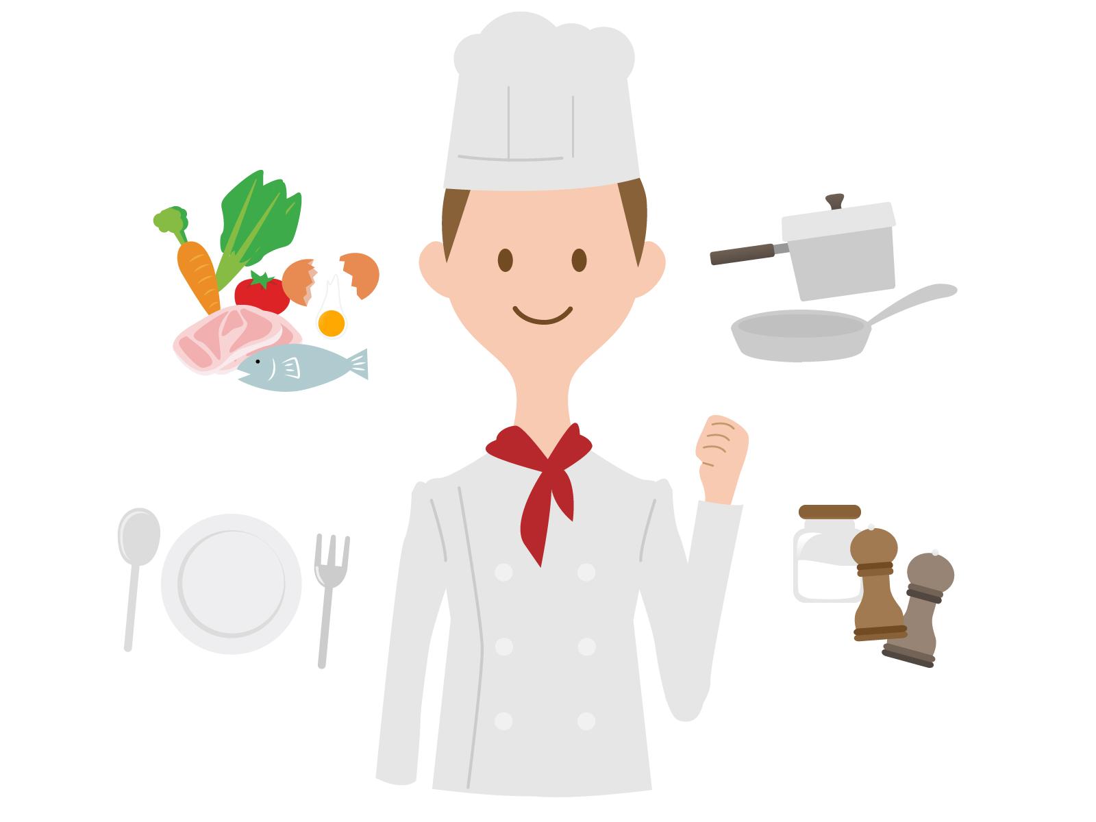 糖質制限食が食べられるレストラン[京都編]