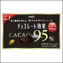 糖質制限中にチョコレートを食べても2か月で5キロ減