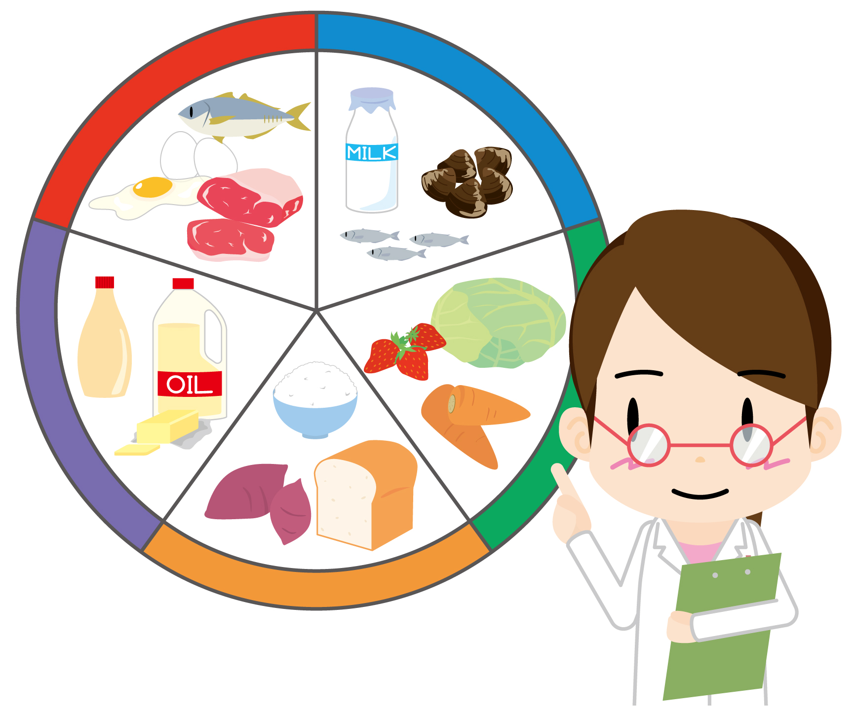 糖質制限を1年間実践し14kg減。糖質の合計は1日90g程度
